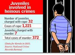 Juvenile Crimes
